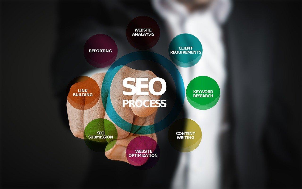Search Engine Optimization: les erreurs à éviter